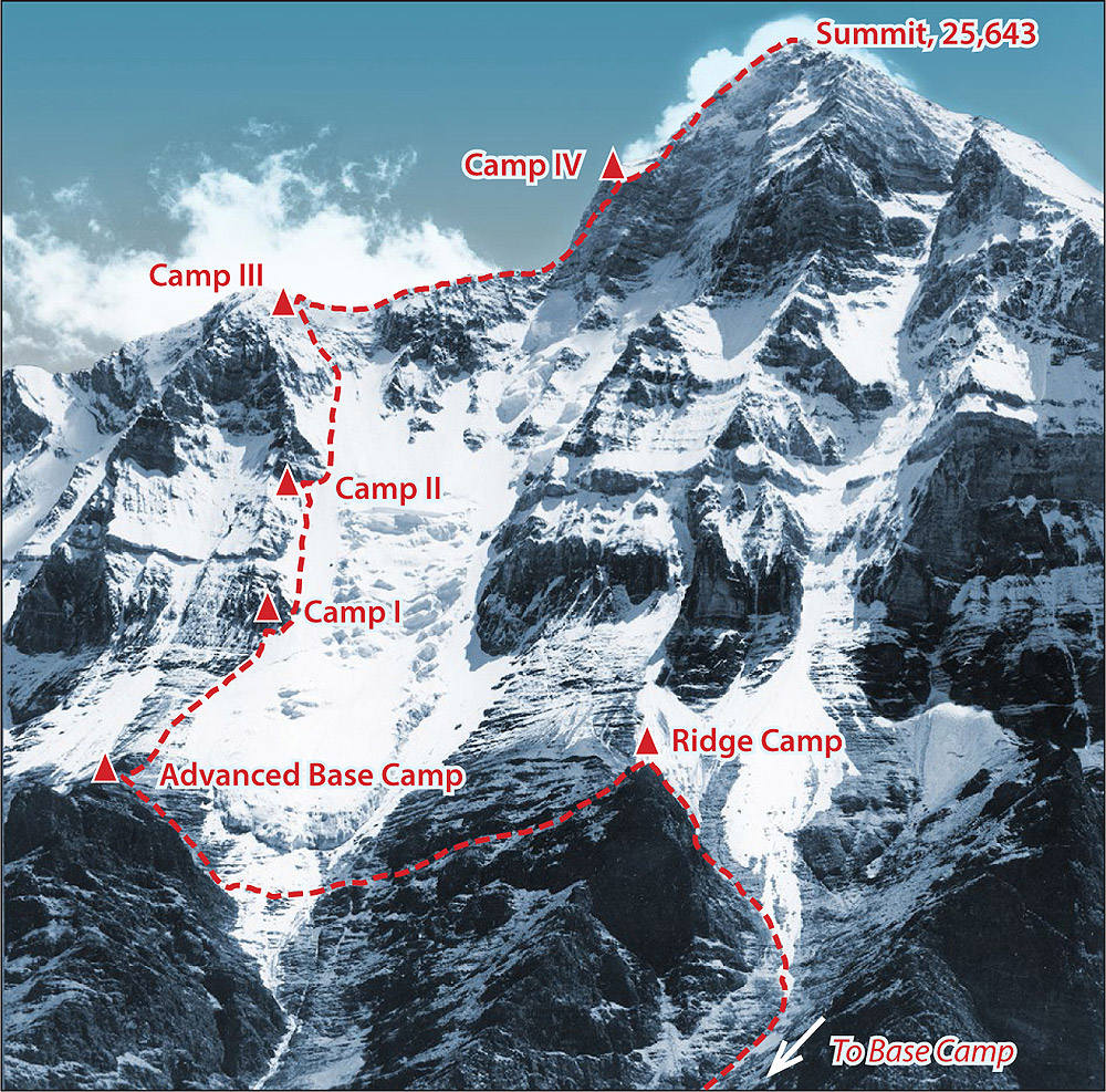 Nanda Devi Route and Camp 1976